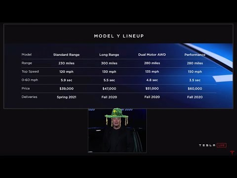 Tesla Model Y Pricing Announcement Australian Conversion   Ludicrous Feed   Tesla Tom