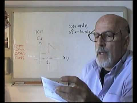 OndeC5 - SuperSonic Drag Coefficient