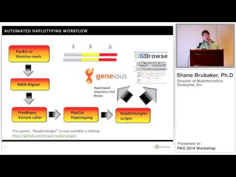 Better than Sanger: SMRT® Sequencing for a High-GC Diploid Genome