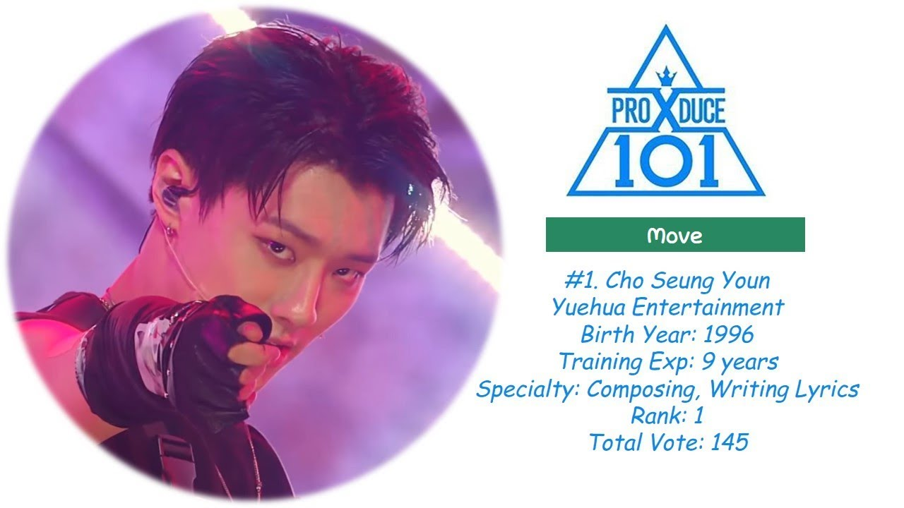 PRODUCE X 101 EP 10 [Concept Evaluation Ranking]