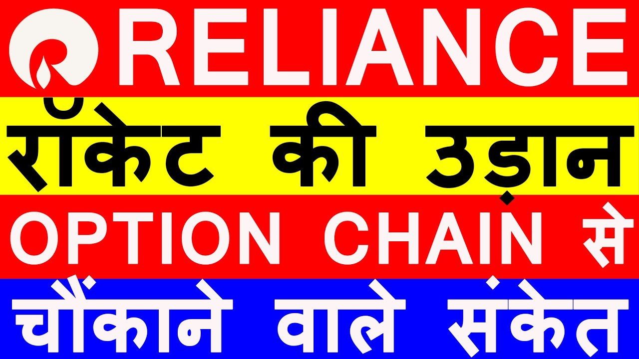 Reliance Share Price Target Analysis Reliance Stock Technical Analysis Prediction Latest News Youtube