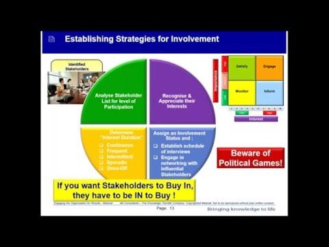 Webinar: Stakeholder Management Engaging the Organisation for Results