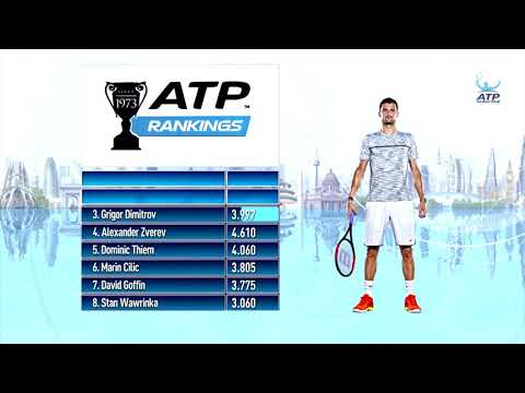 ATP Rankings Update 22 January 2018