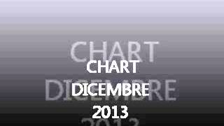 Top 40 Download - December 2013 !! HIT HIT HIT