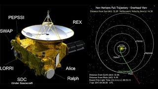 How NASA Got New Horizons To Pluto |Space Science Documentary