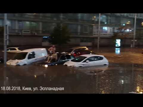 Очередной потоп в