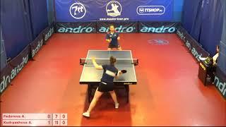 Настольный теннис матч 20112018 4 Федорова Арина Кудряшова Анна
