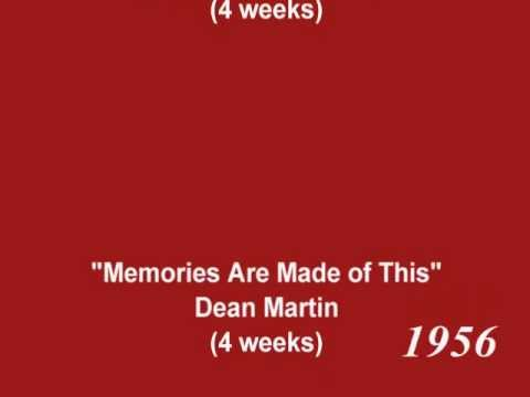 Number One Hits: 1956 - 1957