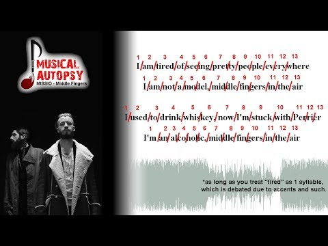 Musical Autopsy: MISSIO - Middle Fingers