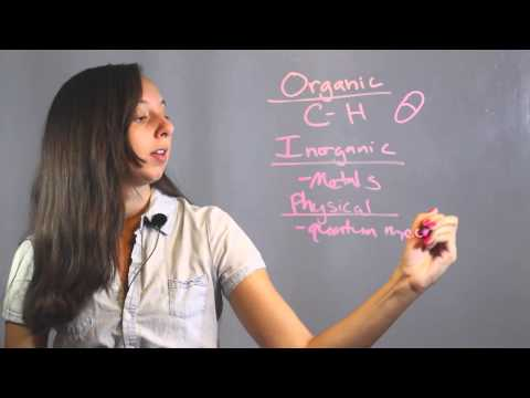 What Are Five Branches of Chemistry? : Chemistry Lessons