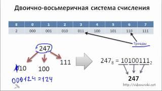 Смешанные системы счисления, таблицы сответствия
