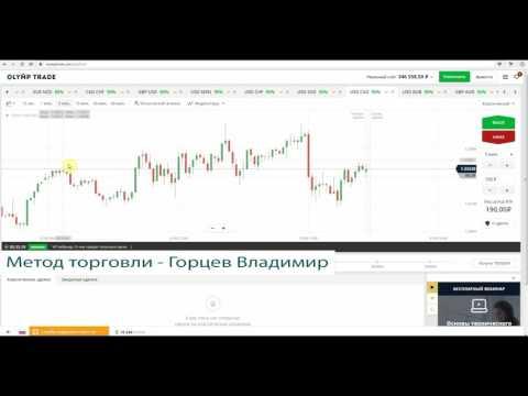 Стратегия для бинарных опционов Горцева Владимира