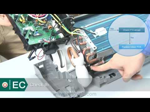 Innovair Mini Split Inverter Error Codes EC