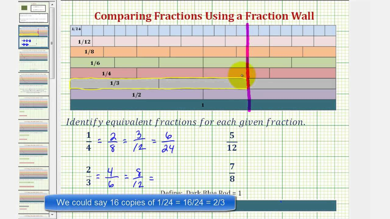 Ex: Equivalent Fractions Using a Fractions Wall