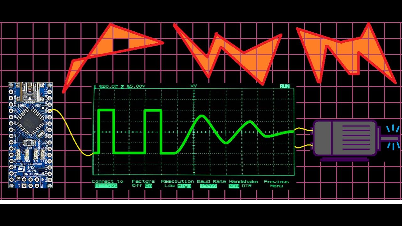 The Ultimate Arduino Tutorial | TurboFuture