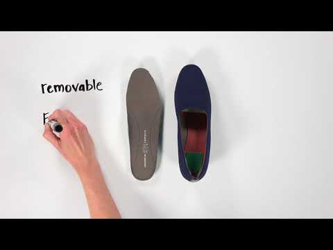 Video for Lucia Slip On Heel this will open in a new window