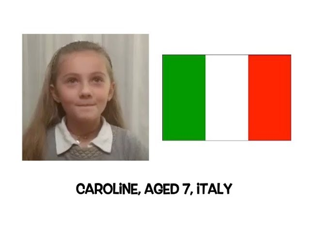 ENG Kids2Mars | Italy - Where do you take water and how do you use it?