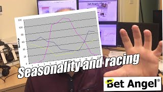 Betfair trading - Seasonality in horse racing trading