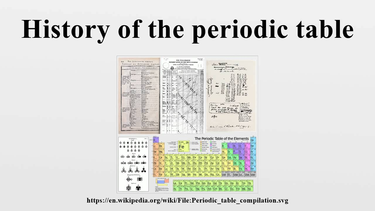 History of the periodic table youtube gamestrikefo Image collections