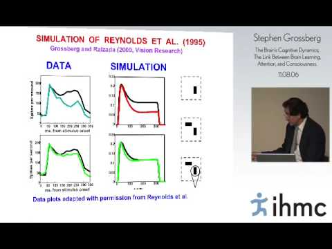 Stephen Grossberg: The Brains Cognitive Dynamics