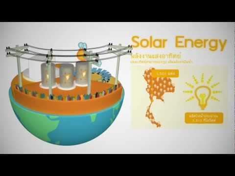 Alternative Energy Sources : Thailand