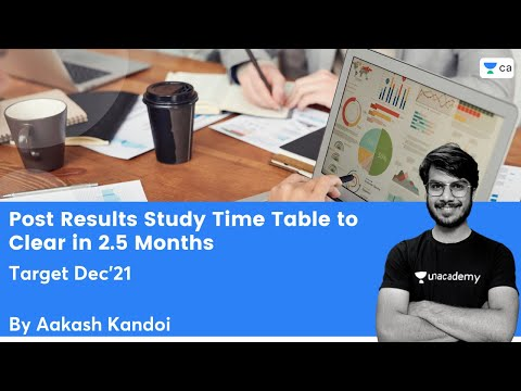 Post Results Study Time Table to Clear in 2.5 Months | Target Dec'21 | CA Final | Aakash Kandoi