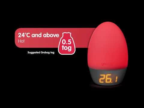 GroEgg 2 Термометър за стая с USB захранване #6FUTQNeF7-k