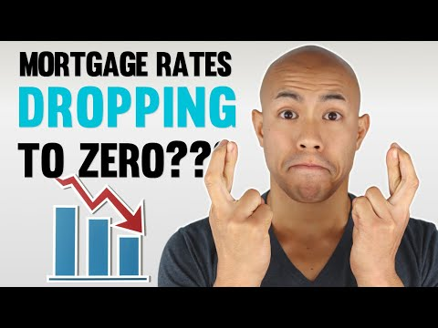Will 0% Mortgage Rates HIT This Year? (FED Keeps Cutting Rates!)