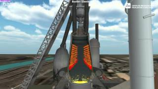 3D Interactive Blast Furnace for Training