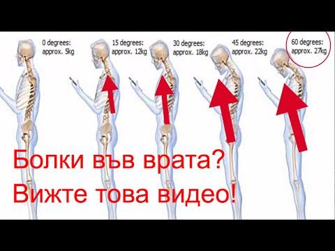 Имате болки в раменете и врата? Вижте това видео! Синдрома на щрауса(глава напред)