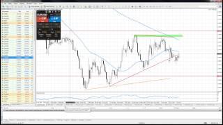 Poranny przegląd rynku forex z 10.07.15