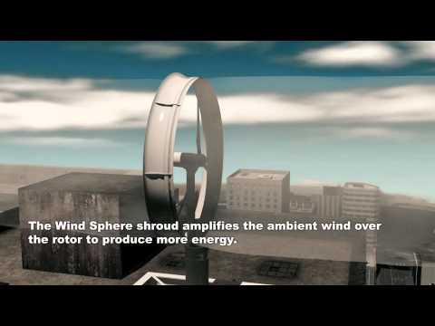 Green Energy Technologies Wind Sphere