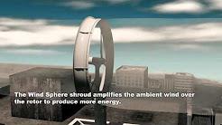 Green Energy Technologies Wind Sphere
