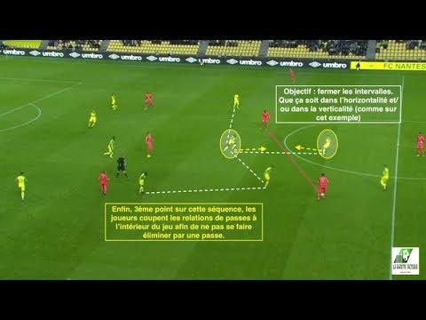 Le FC Nantes de Claudio Ranieri : Une organisation tactique parfaitement huilée !