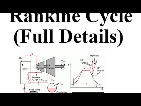 Rankine Cycle Complete Detail  Part 2 (Covers all Important Questions)