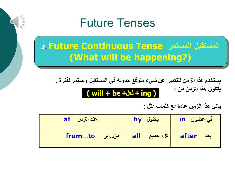 basic english grammar tenses pdf