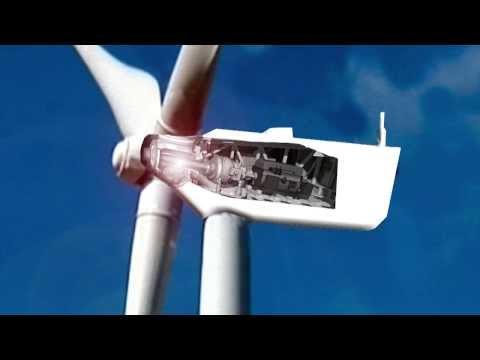 Você sabe como funciona a Energia Eólica?