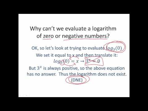 Why we cannot evaluate the logarithm of zero or a negative number