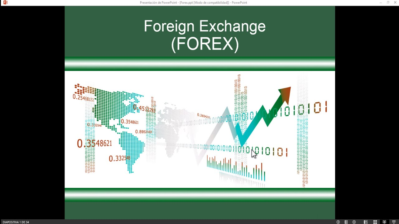 E learning for forex