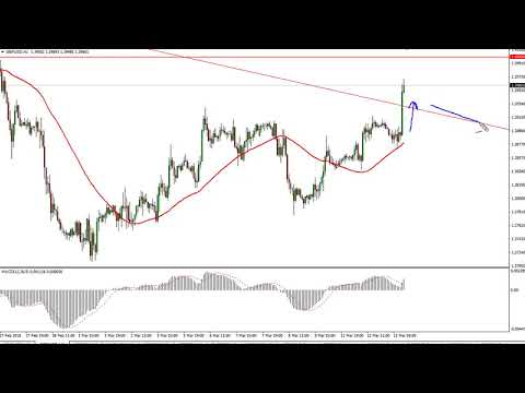 GBP/USD Technical Analysis for March 14, 2018 by FXEmpire.com