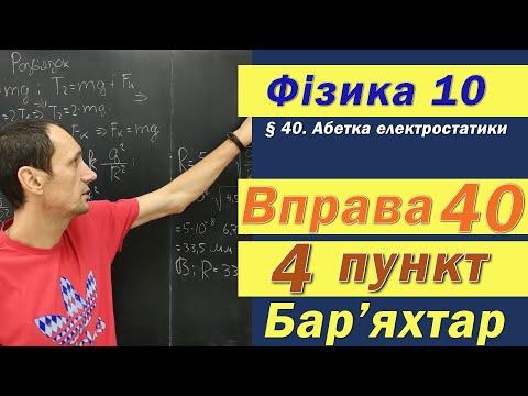 Електроннi книги видавництва 'ранок' продукт фізика. 10 клас.