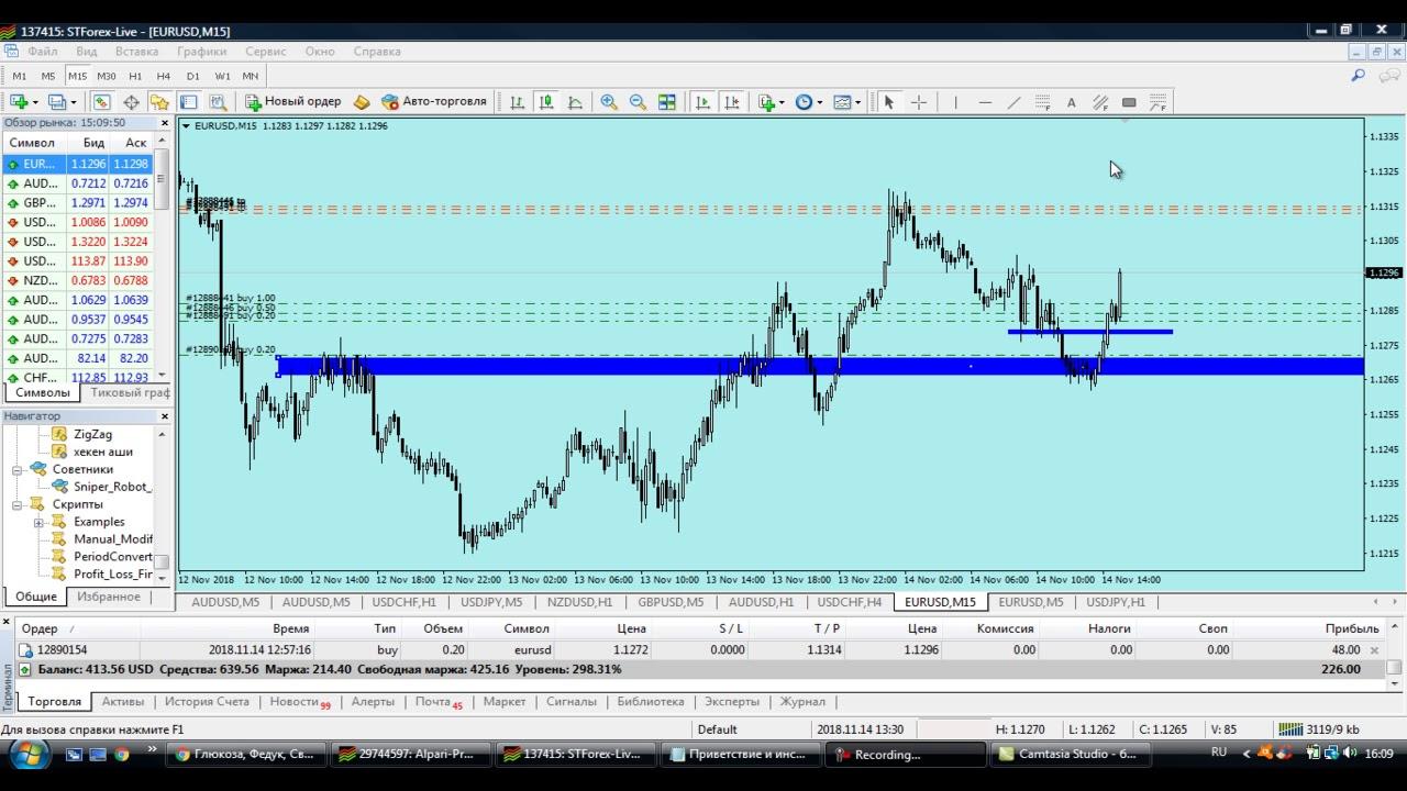 Стратегии форекс ютюб поэтапная инструкция как пользоваться биткоин