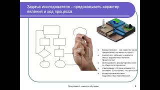 Лекция 1 Часть 1 Понятие модели и моделирования.