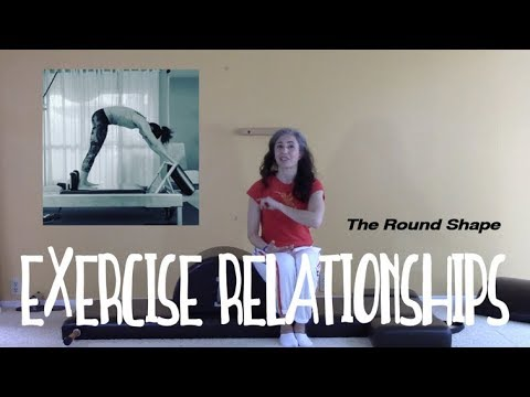 Exercise Relationships in the Pilates Method PART 1:The Round Shape