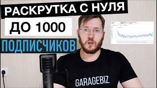 Раскрутка ютуб канала с 0 до 1000 подписчиков!