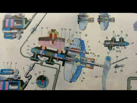 Проверка вакуумного усилителя тормозов ВАЗ 2106