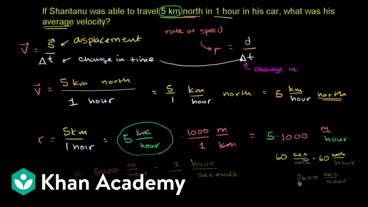 Calculating average speed and velocity edited