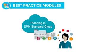 Overview: Tour of Planning in EPM Standard Cloud video thumbnail