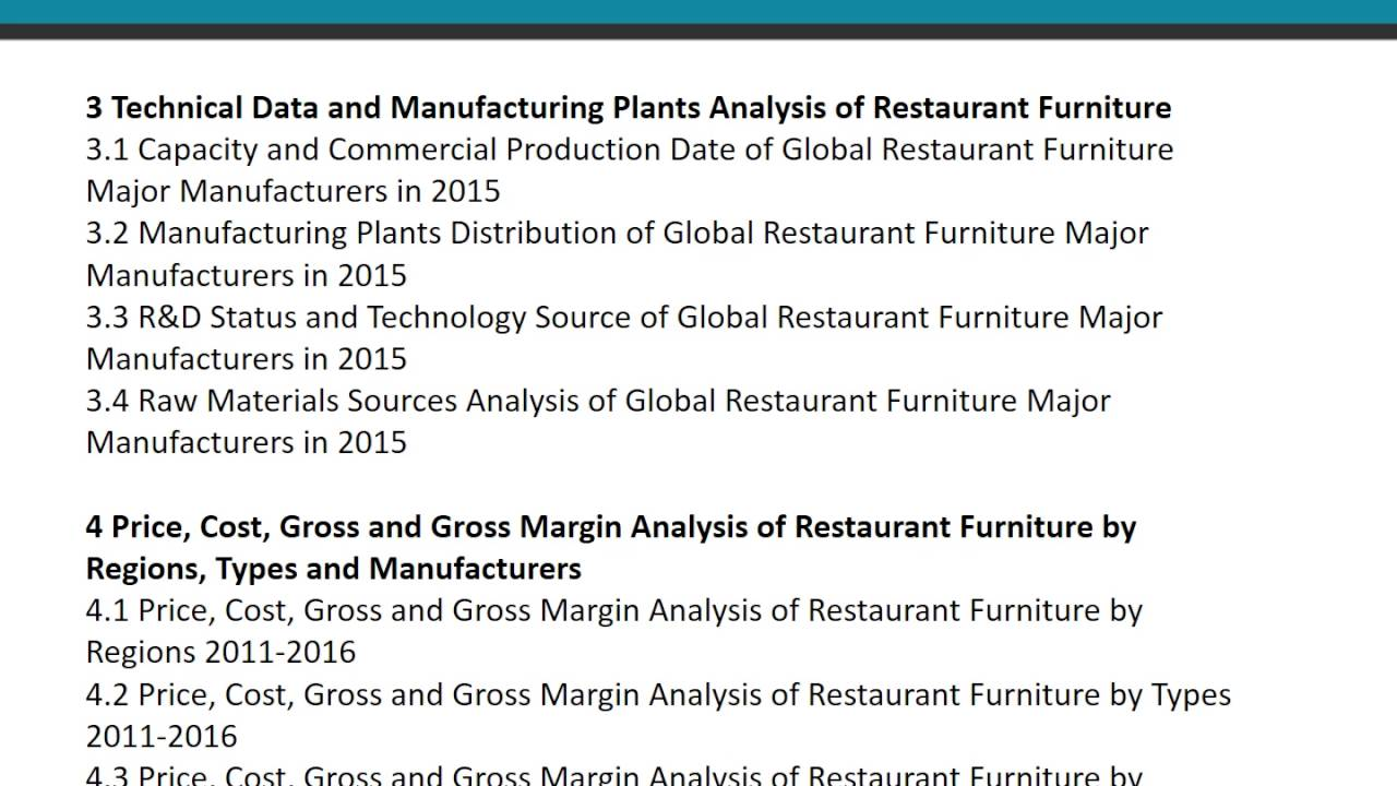 "industry analysis of restaurant jaclivery Retail market analysis 29 restaurant/retail/entertainment hub with development in this area ""influencing restaurant, retail, & entertainment market."