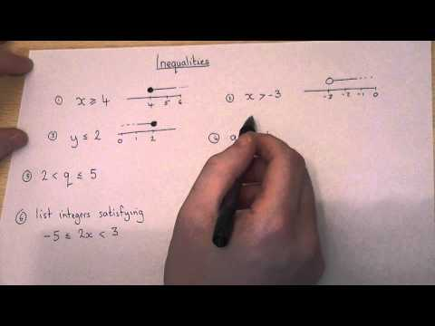 Inequalities and Number Lines